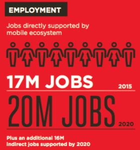 Telecom_Jobs_2015_2020